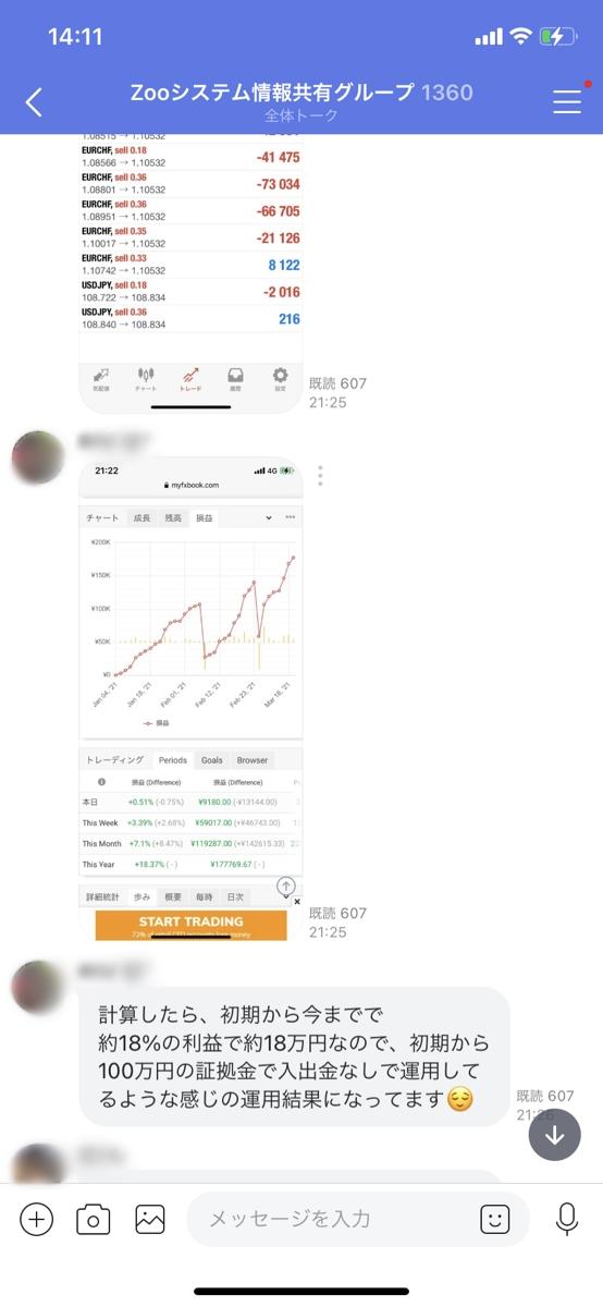 【収支報告】『ZOO(ズーシステム)』今週も利益獲得!日本一信頼のある無料FX自動売買システム!実績公開!【2021年3月25日】